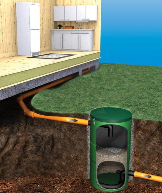 Oppvaskmaskin på hytta uten innlagt vann